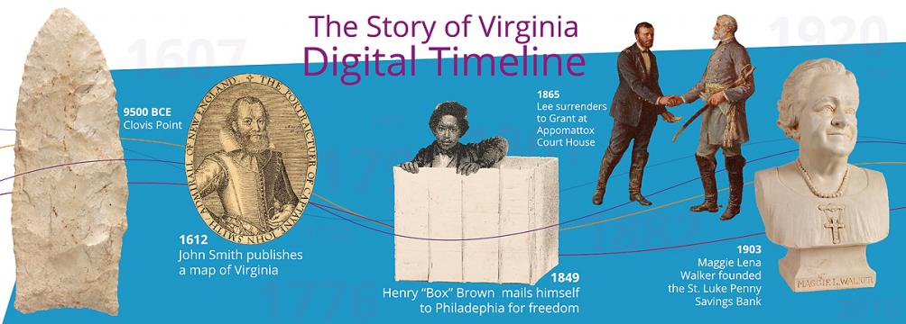 The Story of Virginia Timeline