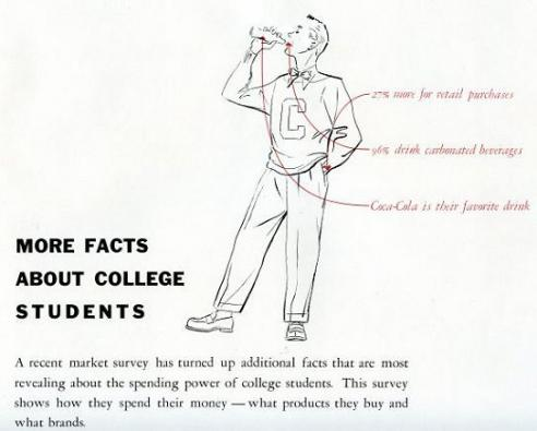 Image from the 1947 marketing plan geared to improve sales to college students